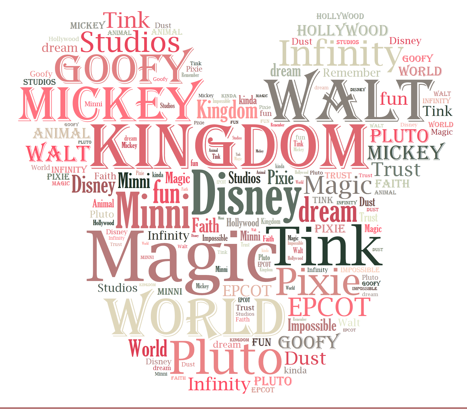 photo about Printable Word Art identified as Free of charge Disney Printable Phrase Cloud Digitally Disney