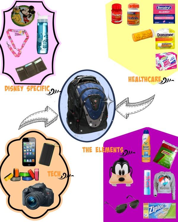 anatomy of a park bag graphic