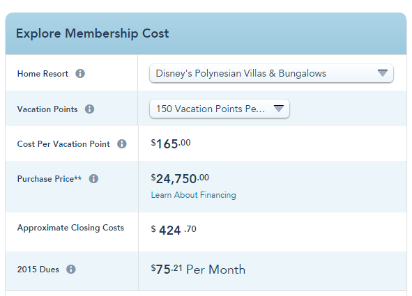 dvc prices